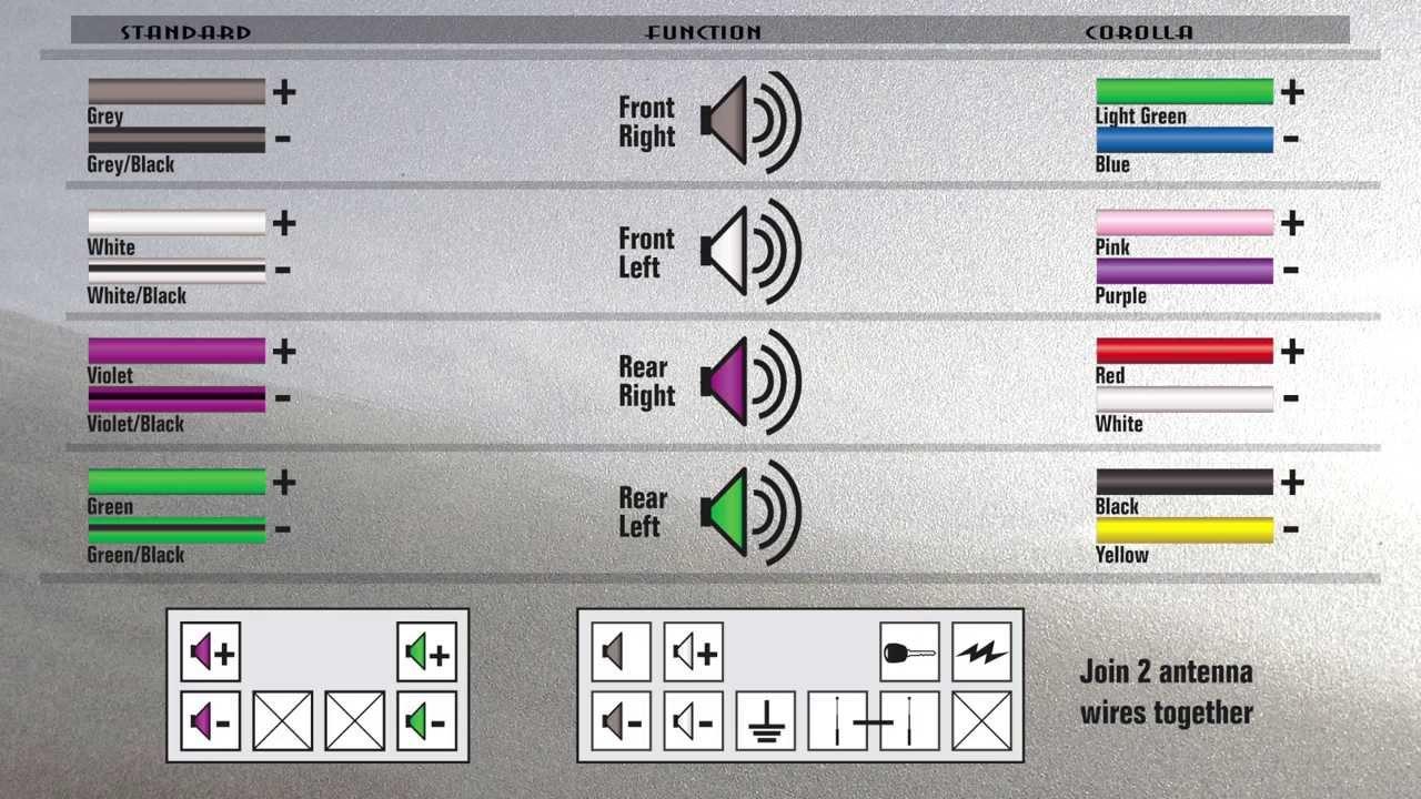 Car Speaker Wire Colors - Data Wiring Diagram Schematic - Pioneer Radio Wiring Diagram Colors