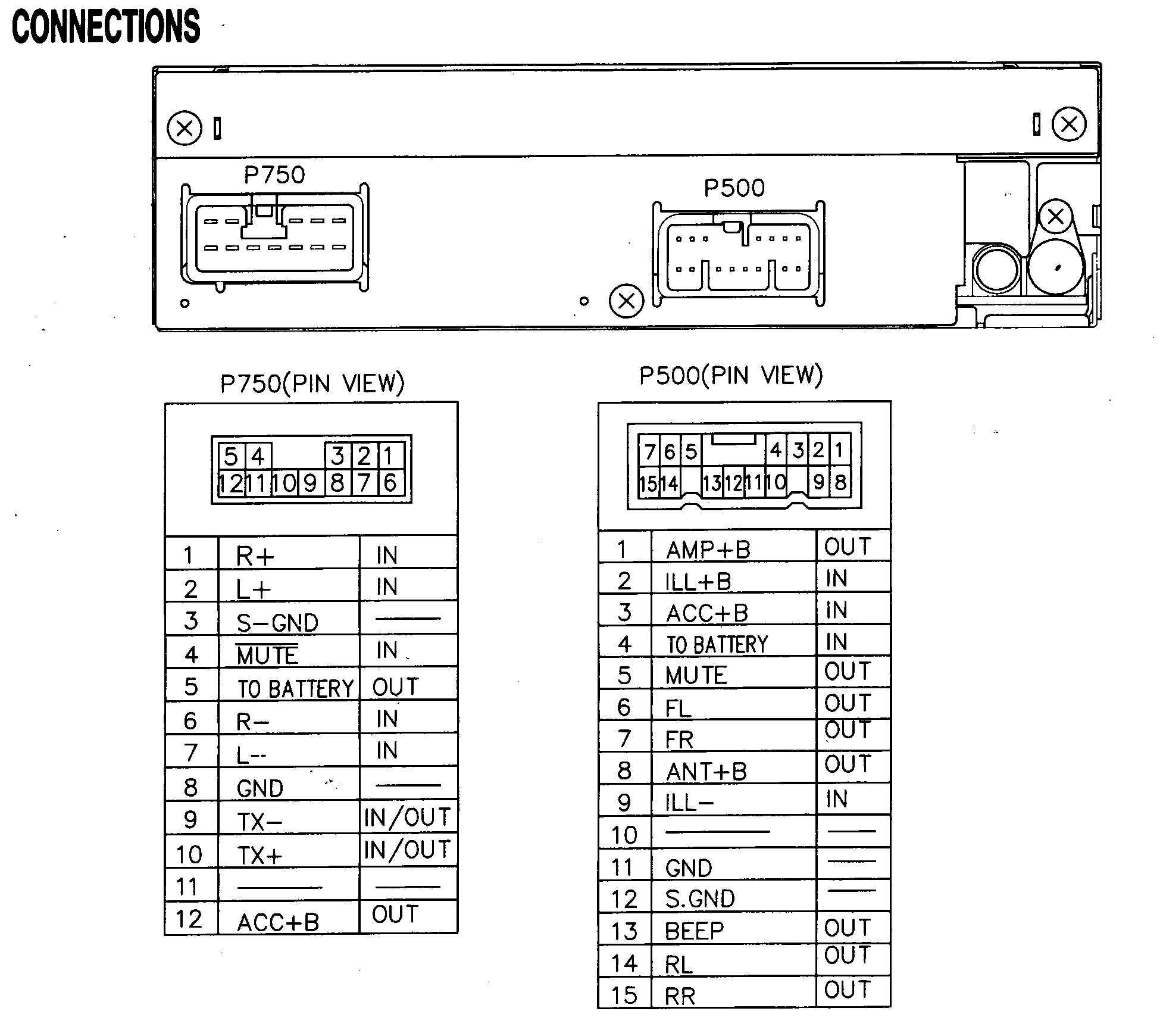 Car Stereo Help - Wire Color Code - Wire Diagrams And Wire Code - Car Stereo Wiring Diagram