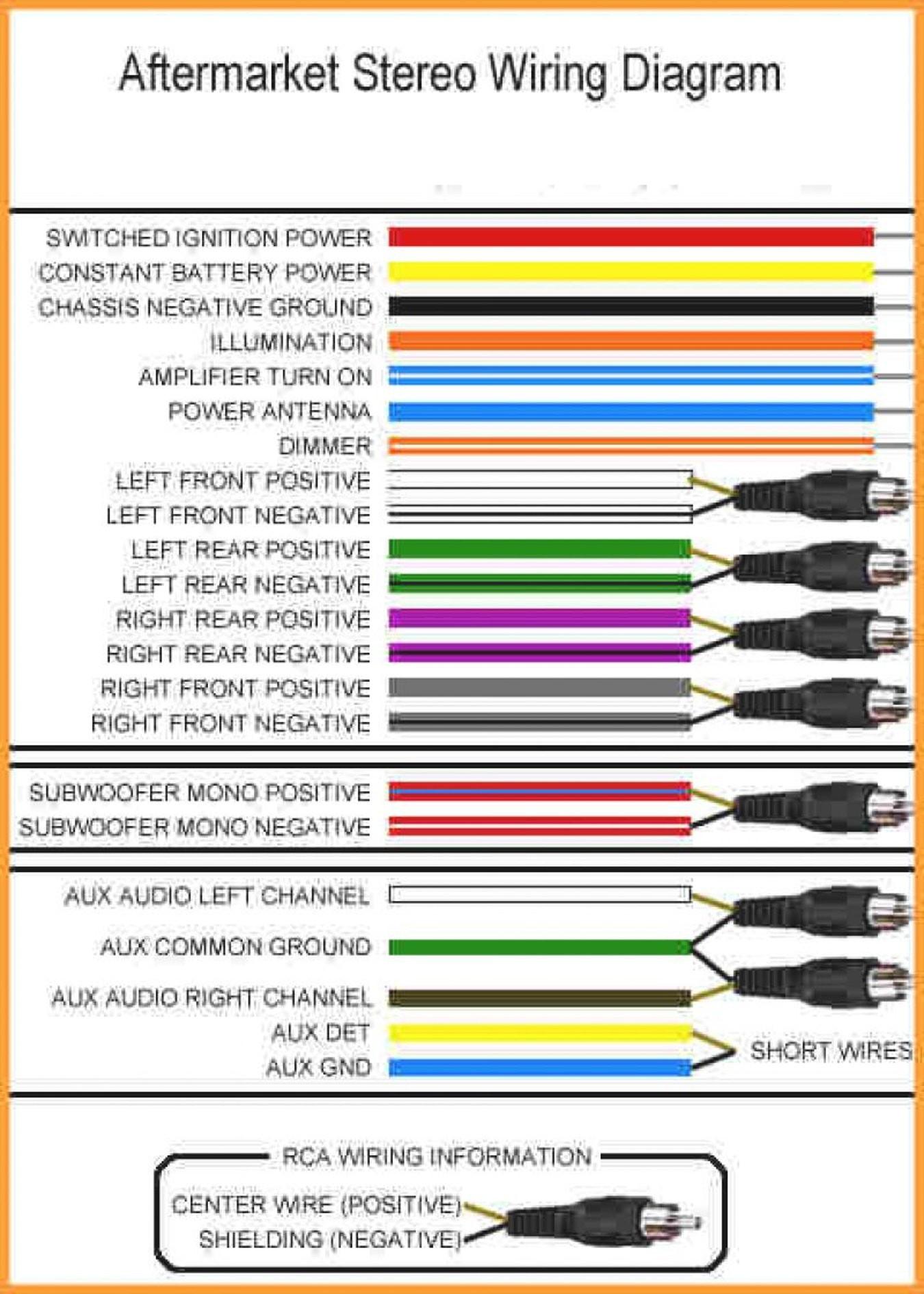 Car Stereo Speaker Wiring Diagram - Data Wiring Diagram Today - Sony Car Stereo Wiring Diagram