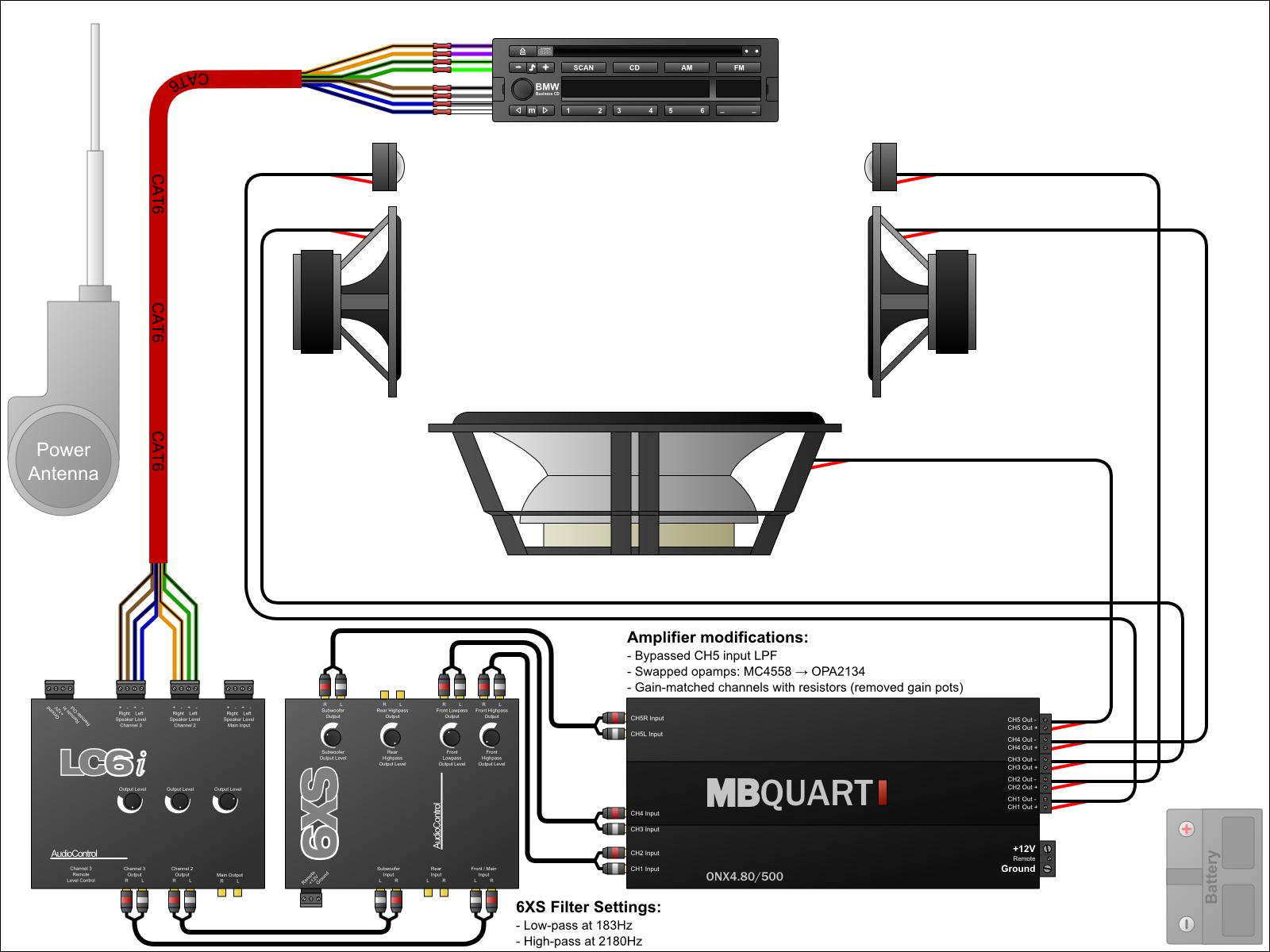 Car Stereo Sub Amp Wiring Diagram - Wiring Diagrams Hubs - Car Audio Wiring Diagram