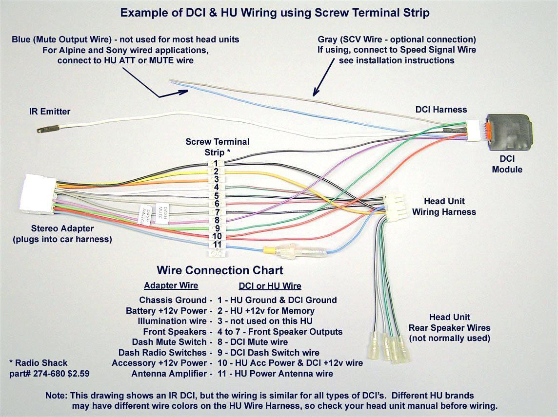 Car Stereo Wiring Diagram Pioneer - Interkulinterpretor - Pioneer Car Stereo Wiring Diagram Free