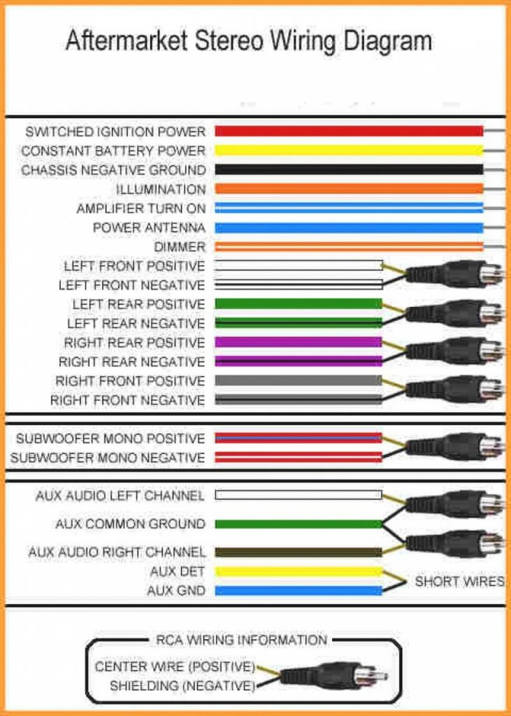 Car Wiring Harness Color Code | Manual E Books   Kenwood Car Stereo Wiring Diagram