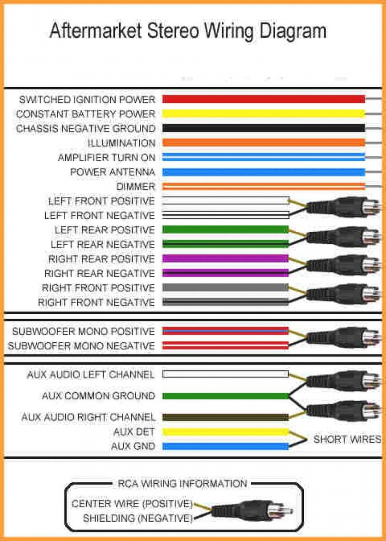 Car Wiring Harness Color Code | Manual E-Books - Kenwood Car Stereo Wiring Diagram