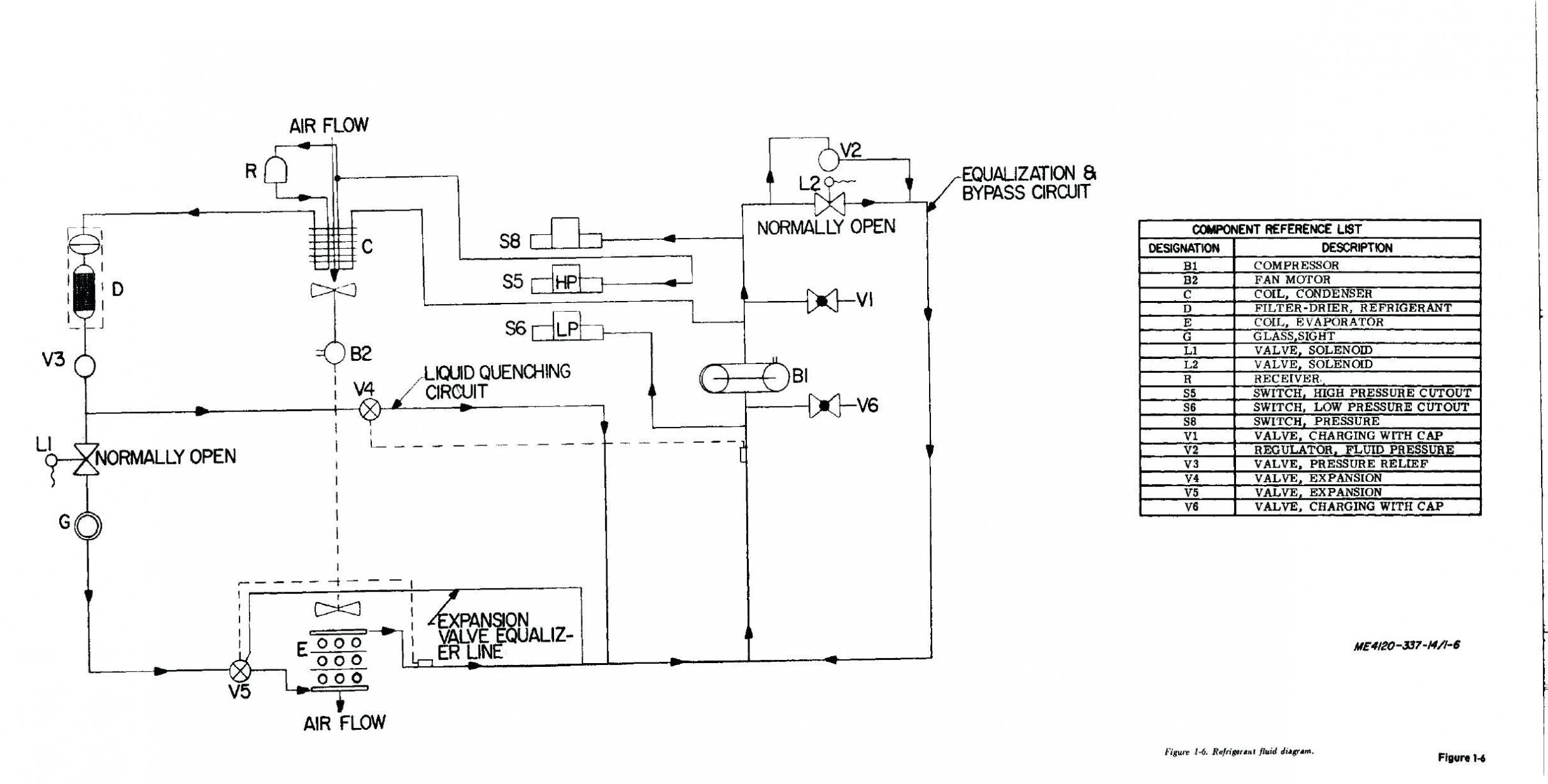 Carrier Ac Unit Wiring Diagram Sample – Aircon Compressor Wiring - Aircon Compressor Wiring Diagram