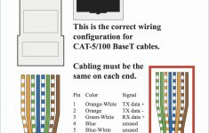 Cat 5 Cable Wiring   Wiring Diagrams Hubs   Cat5E Wiring Diagram