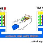 Cat 5 Ethernet Wire Diagram   Wiring Diagram Data   Ethernet Cable Wiring Diagram