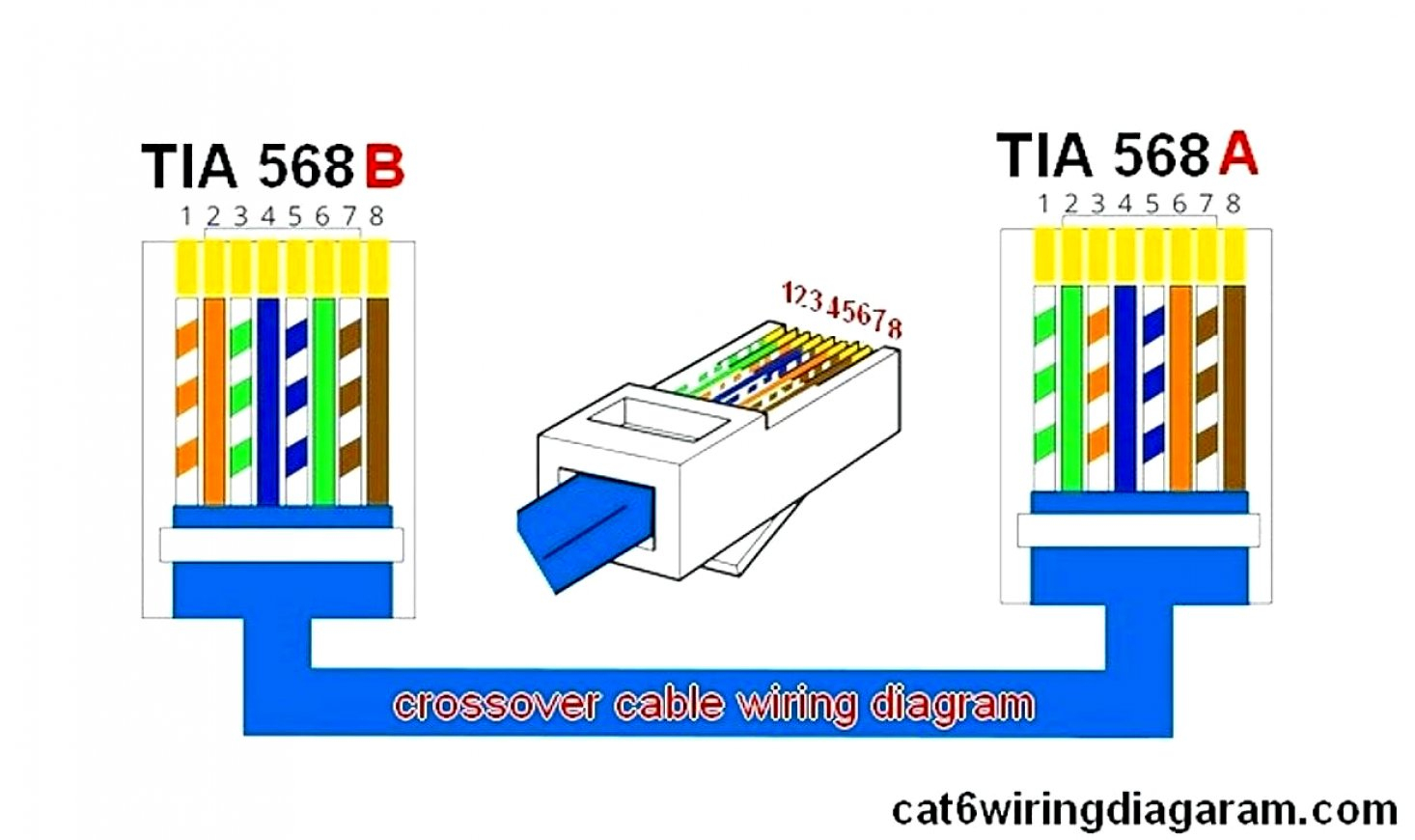Cat 5 Ethernet Wire Diagram - Wiring Diagram Data - Ethernet Cable Wiring Diagram