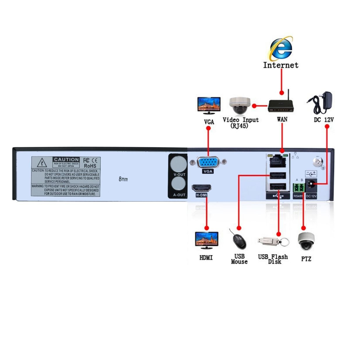 Incredible Ip Camera Wiring Diagram Wirings Diagram Wiring Digital Resources Sapredefiancerspsorg