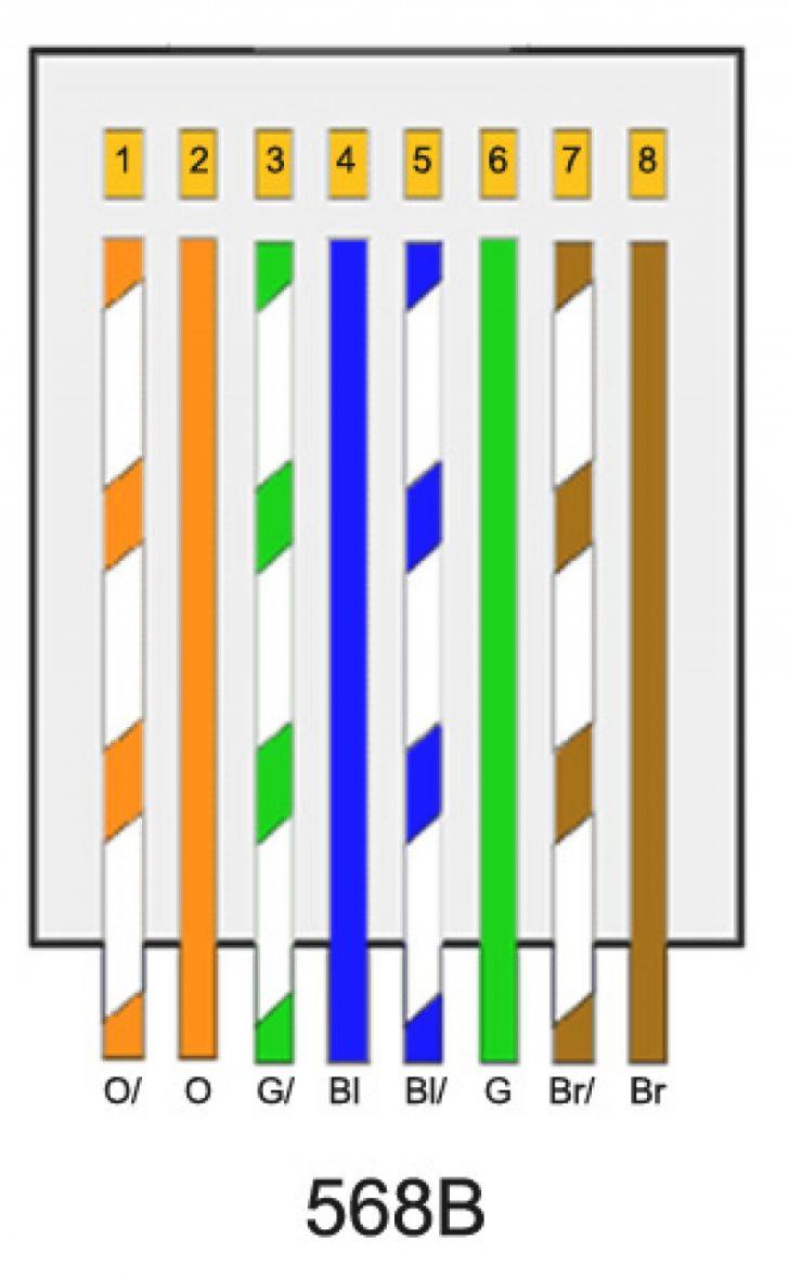 Cat 5 Wiring Pattern - Wiring Diagram Name - Cat 5 Cable Wiring Diagram