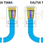 Cat 5A Wiring Diagram   Creative Wiring Diagram Templates •   Cat5E Wiring Diagram Wall Plate