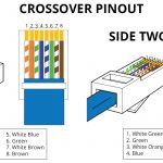 Cat 5A Wiring Diagram | Schematic Diagram   Cat 5 Wiring Diagram B