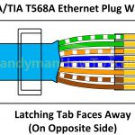 Cat 6 Ethernet Cable Wiring Diagram   Wiring Diagram Data   Ethernet Cable Wiring Diagram