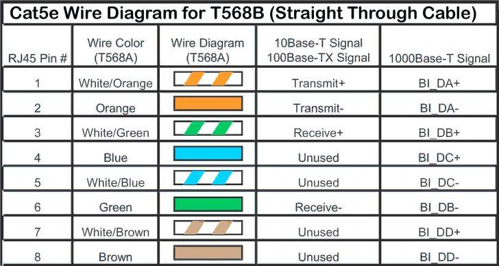 Rj11 Wiring Diagram