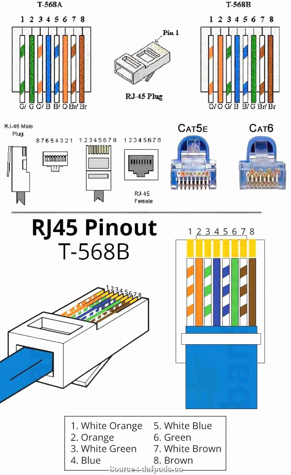 Cat Five Wiring Diagram | Manual E-Books - Cat5E Wiring Diagram