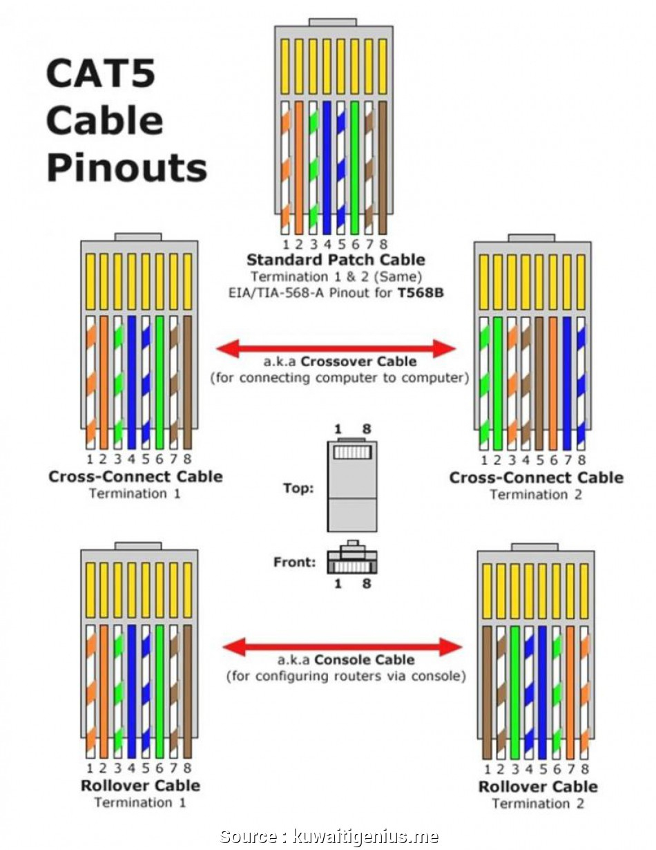 Cat5 B Wiring Diagram Printable | Wiring Diagram - Cat5 B Wiring Diagram