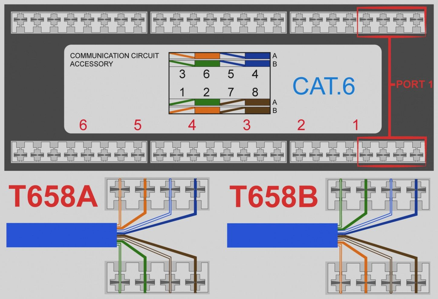 cat5 b wiring thegardenbar co uk \u2022cat5e diagram a or b 7 20 malawi24 de u2022 rh 7 20 malawi24 de cat 5 type b wiring cat5 b wiring