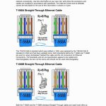 Cat5 Wiring Diagram | Wiring Library   Cat5 Wiring Diagram B