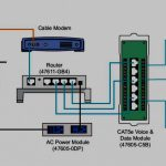 Cat5 Wiring Home | Wiring Diagram   Cat5 Phone Line Wiring Diagram