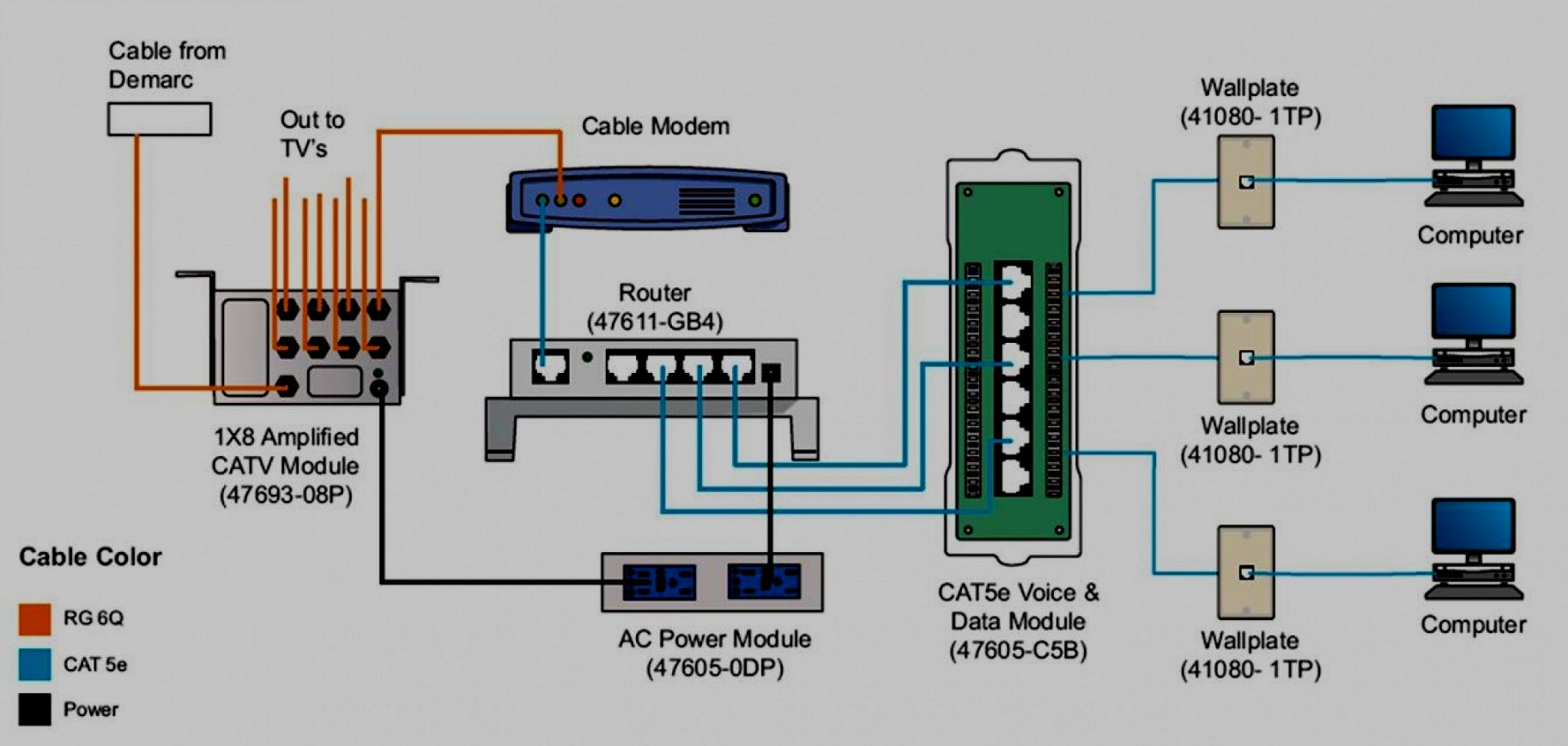 Cat5 Wiring Home | Wiring Diagram - Cat5 Phone Line Wiring Diagram
