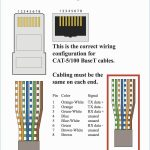 Cat5 Wiring Schematic | Wiring Diagram   Cat5 Wiring Diagram B