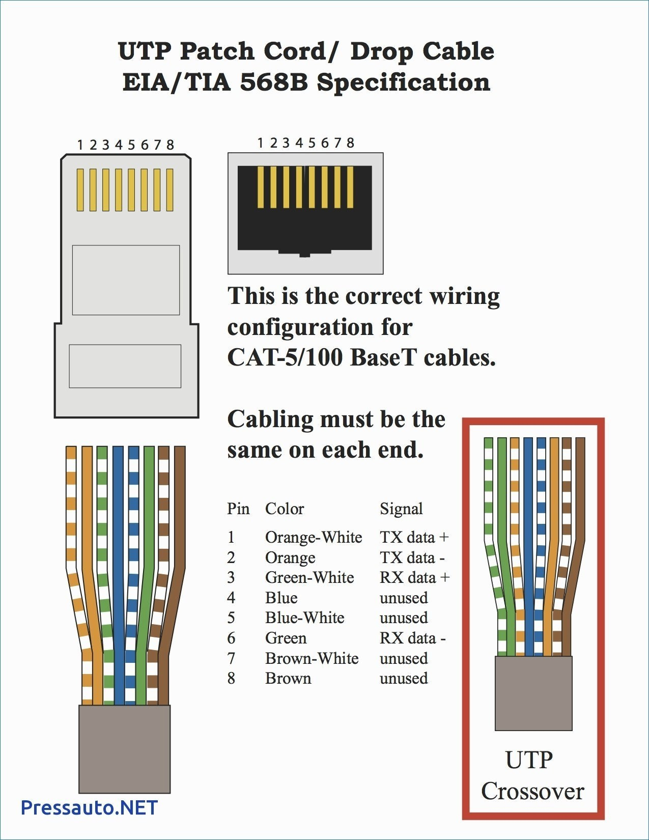 Cat5 Wiring Schematic | Wiring Diagram - Cat5 Wiring Diagram B