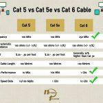 Cat5E Cat6 Wiring Diagram | Manual E Books   Cat 5 Wiring Diagram B