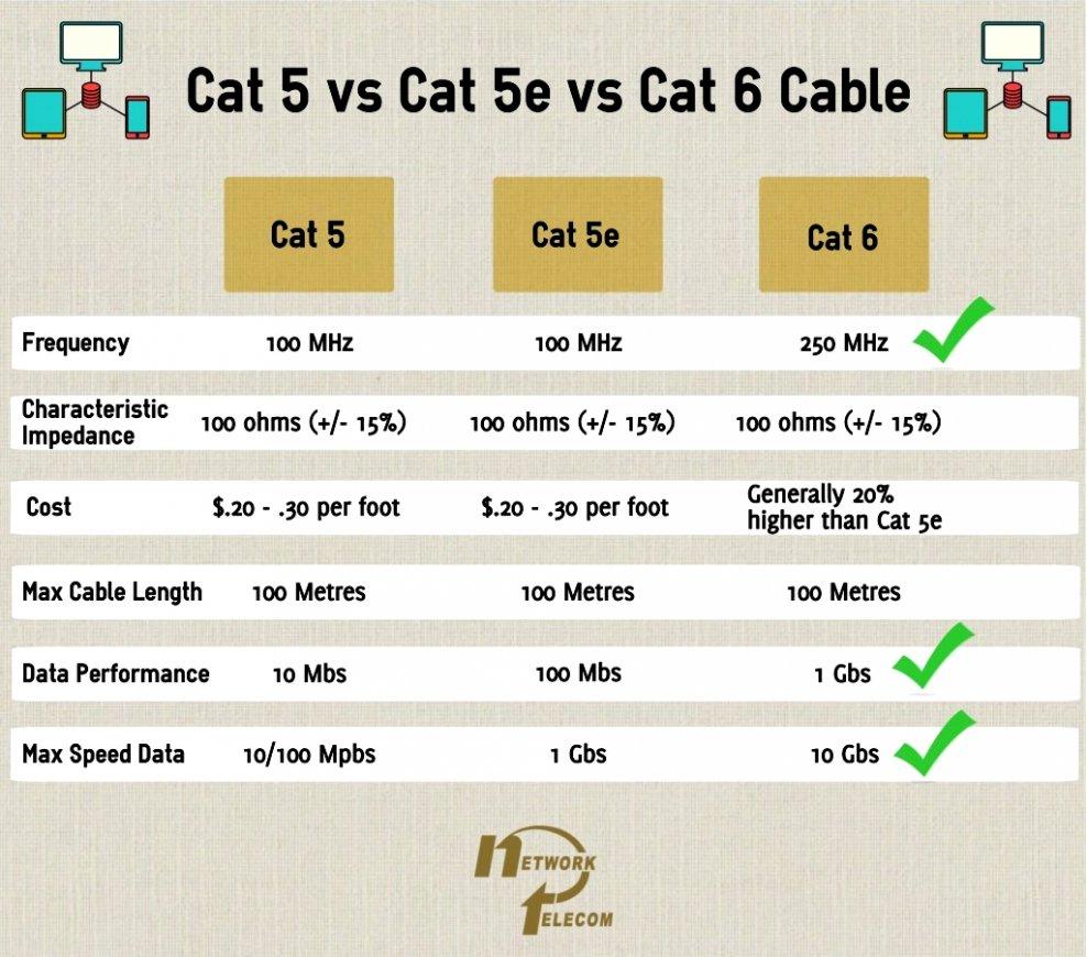 cat 5 wiring diagram b wirings diagram