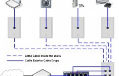 Cat5E Wiring Diagram Wall Plate Uk | Wiring Diagram   Cat5E Wiring Diagram
