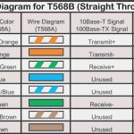 Cat5E Wiring Diagram Wall Plate Uk | Wiring Diagram   Cat5E Wiring Diagram Wall Plate