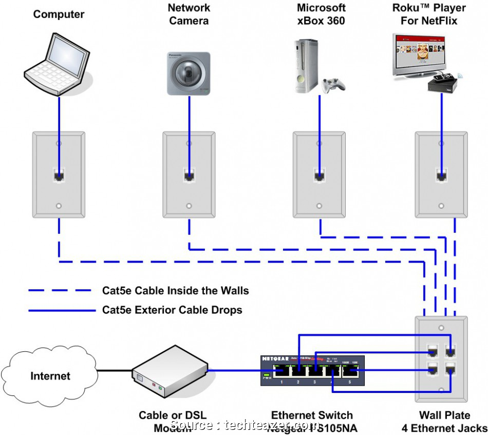 Cat5E Wiring Diagram Wall Plate Uk | Wiring Diagram - Cat5E Wiring Diagram