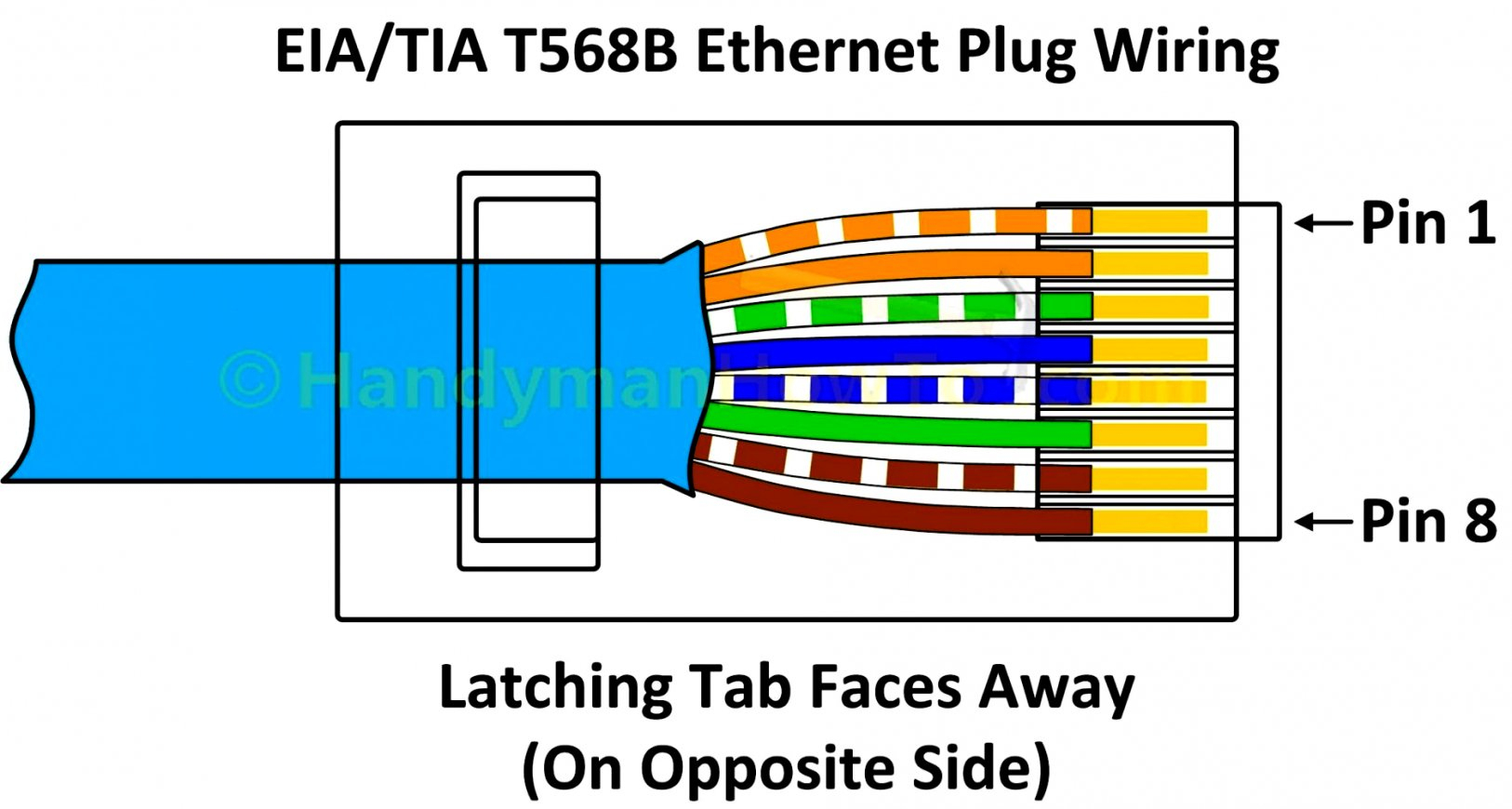 Cat5E Wiring Diagram Wall | Wiring Diagram - Cat 6 Wiring Diagram For Wall Plates