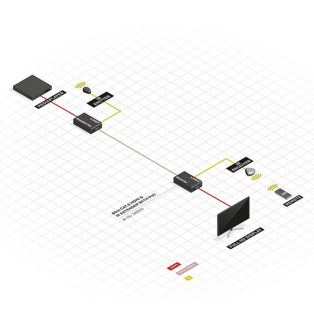 Cat6 Hdmi Wiring Diagram - Wiring Diagram Blog - Cat 6 Wiring Diagram Rj45
