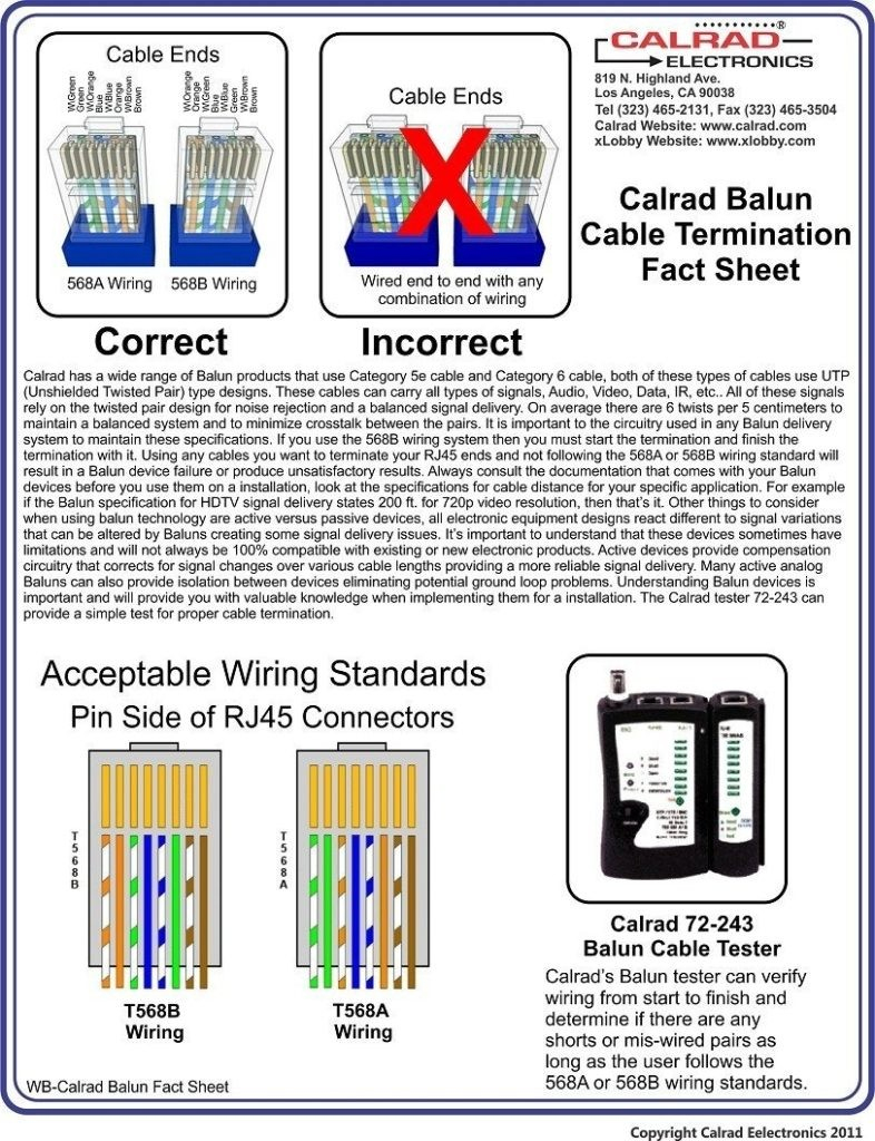 Cat6 Wiring Diagram Cat5 Cable Colors Ethernet Cat 5 Ends Resize - 568B Wiring Diagram
