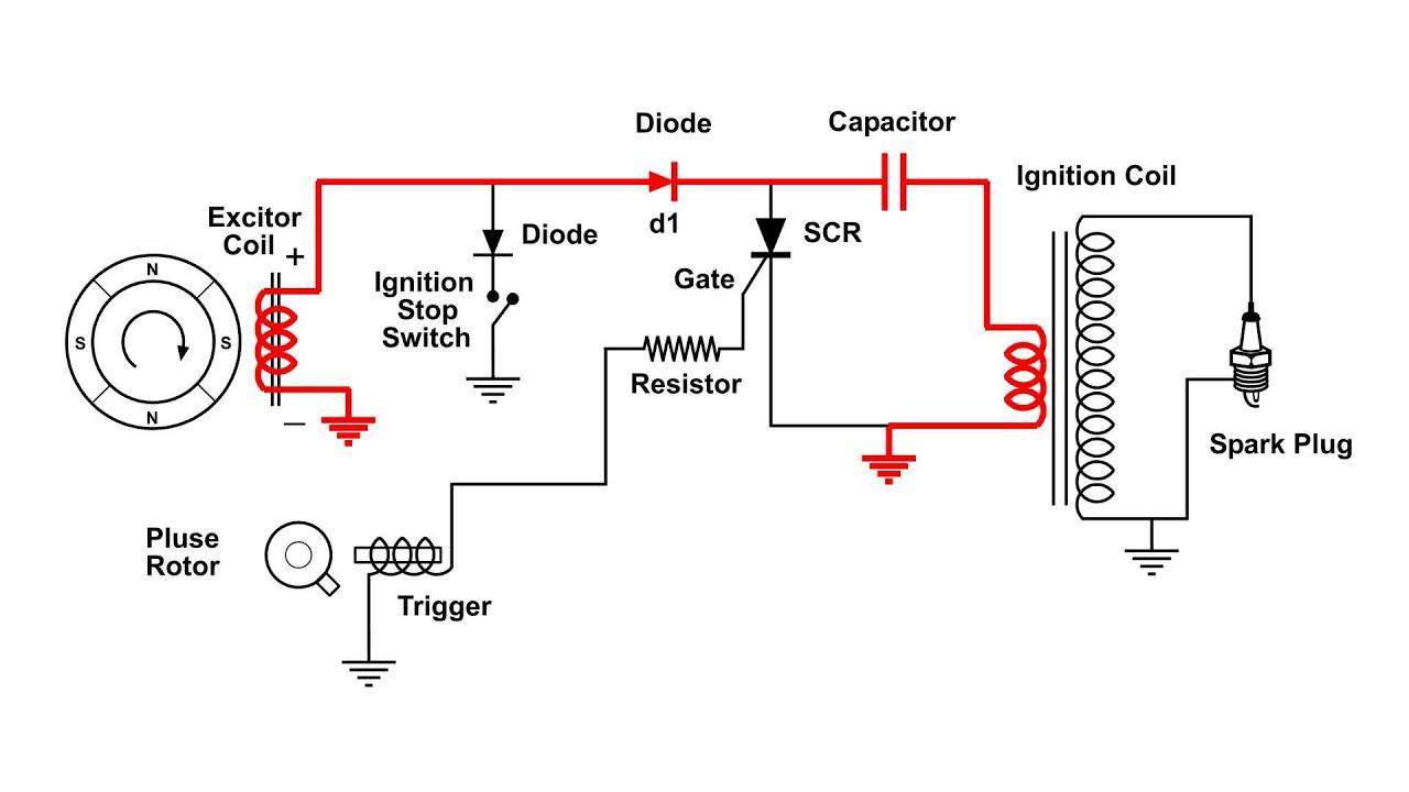 Cdi Capacitor Discharge Ignition Circuit Demo - Youtube - Polaris Sportsman 500 Wiring Diagram Pdf