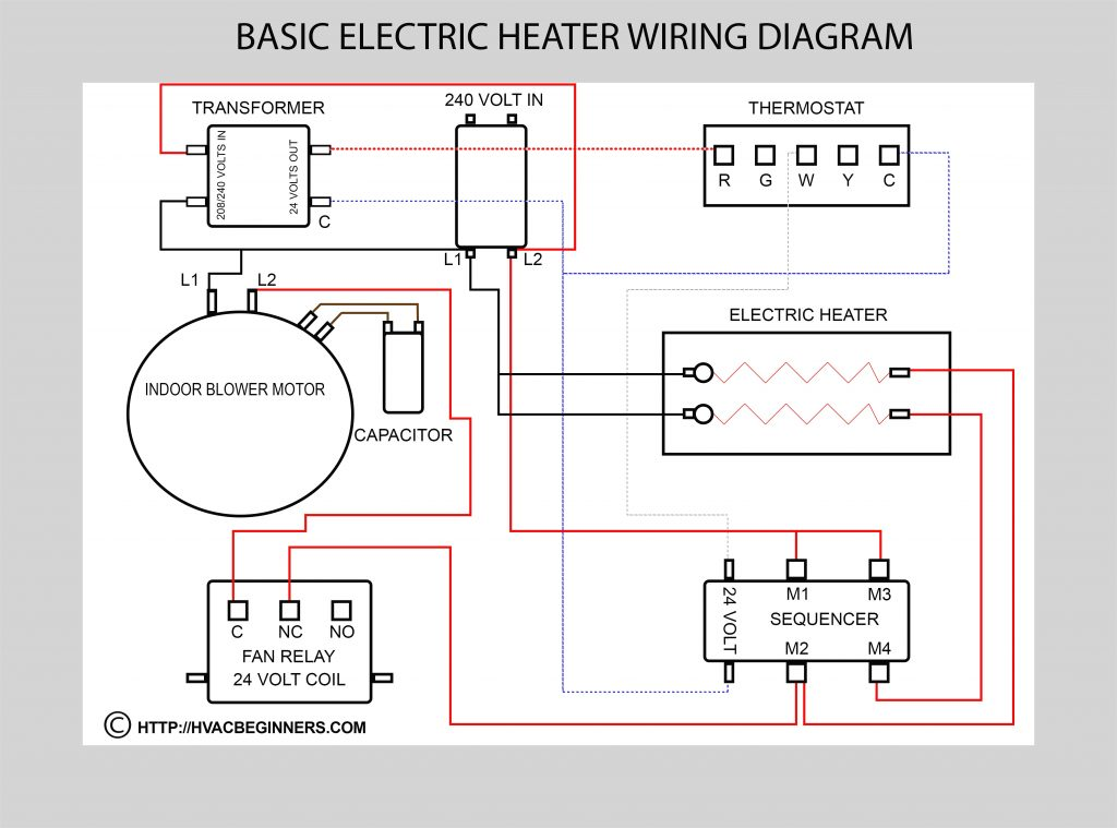 Fantastic Central A C Wiring Diagram Wirings Diagram Wiring Cloud Hisonuggs Outletorg