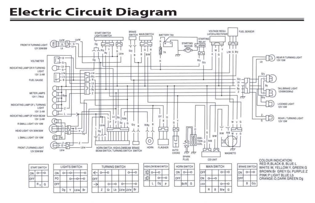 cf moto 500 wiring diagram wiring diagram rh a29 geniessertrip de
