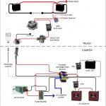 Challenger On Rv Battery Wiring Diagram   Wiring Diagram   Dual Rv Battery Wiring Diagram