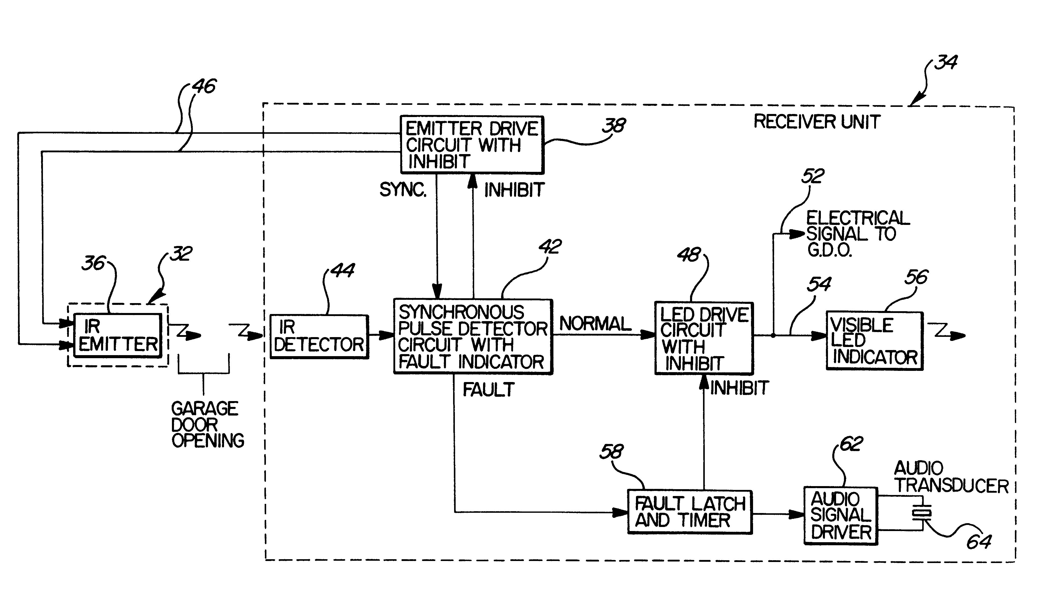 Chamberlain Garage Door Safety Sensor Wiring Diagram | Manual E-Books - Chamberlain Garage Door Sensor Wiring Diagram