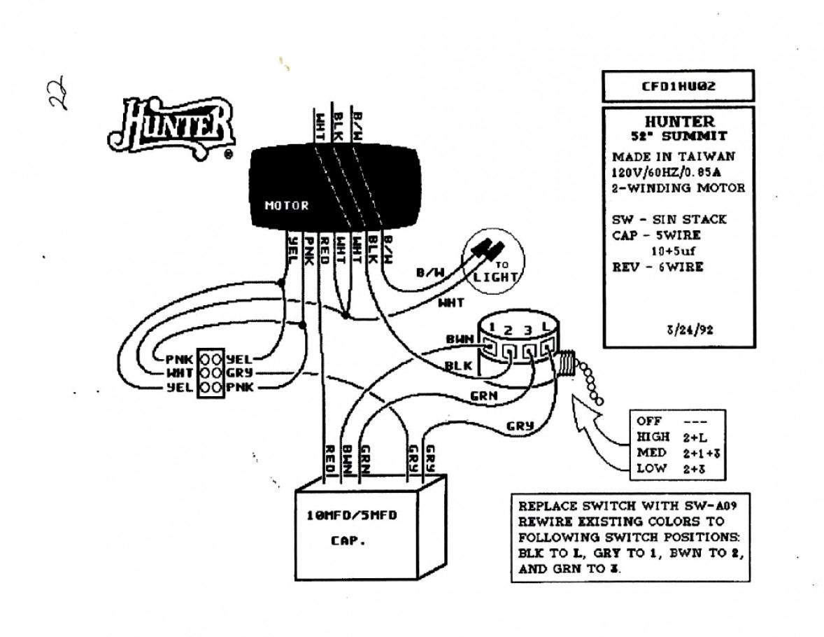 Chandelier Wire Diagram - Trusted Wiring Diagram Online - Chandelier Wiring Diagram