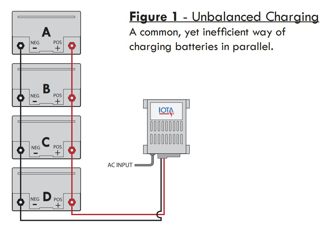 Charging Batteries In Parallel | How To Charge Batteries In Parallel - - 2 Bank Battery Charger Wiring Diagram