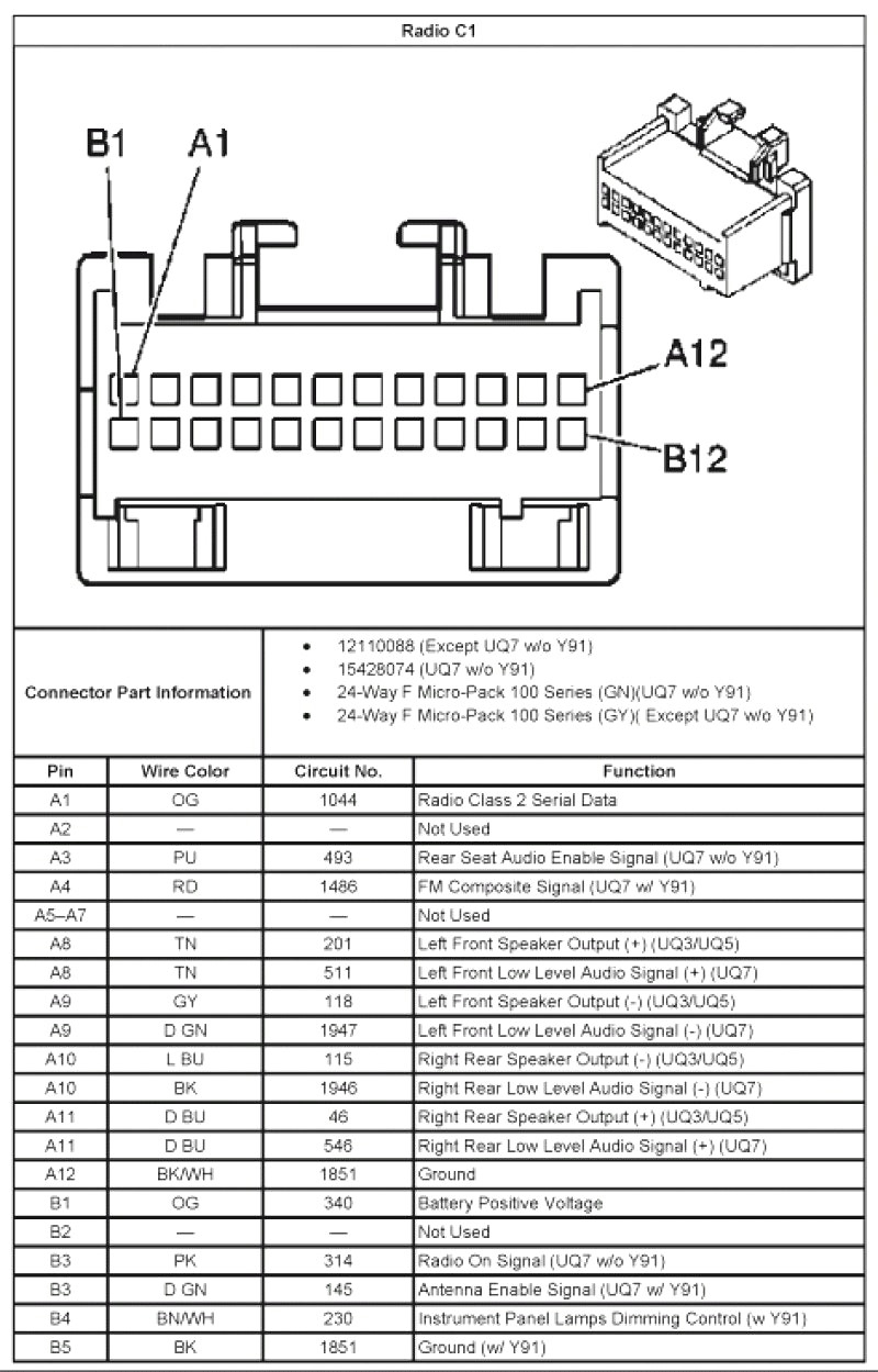 Chevrolet Car Radio Stereo Audio Wiring Diagram Autoradio Connector - Chevy Radio Wiring Diagram