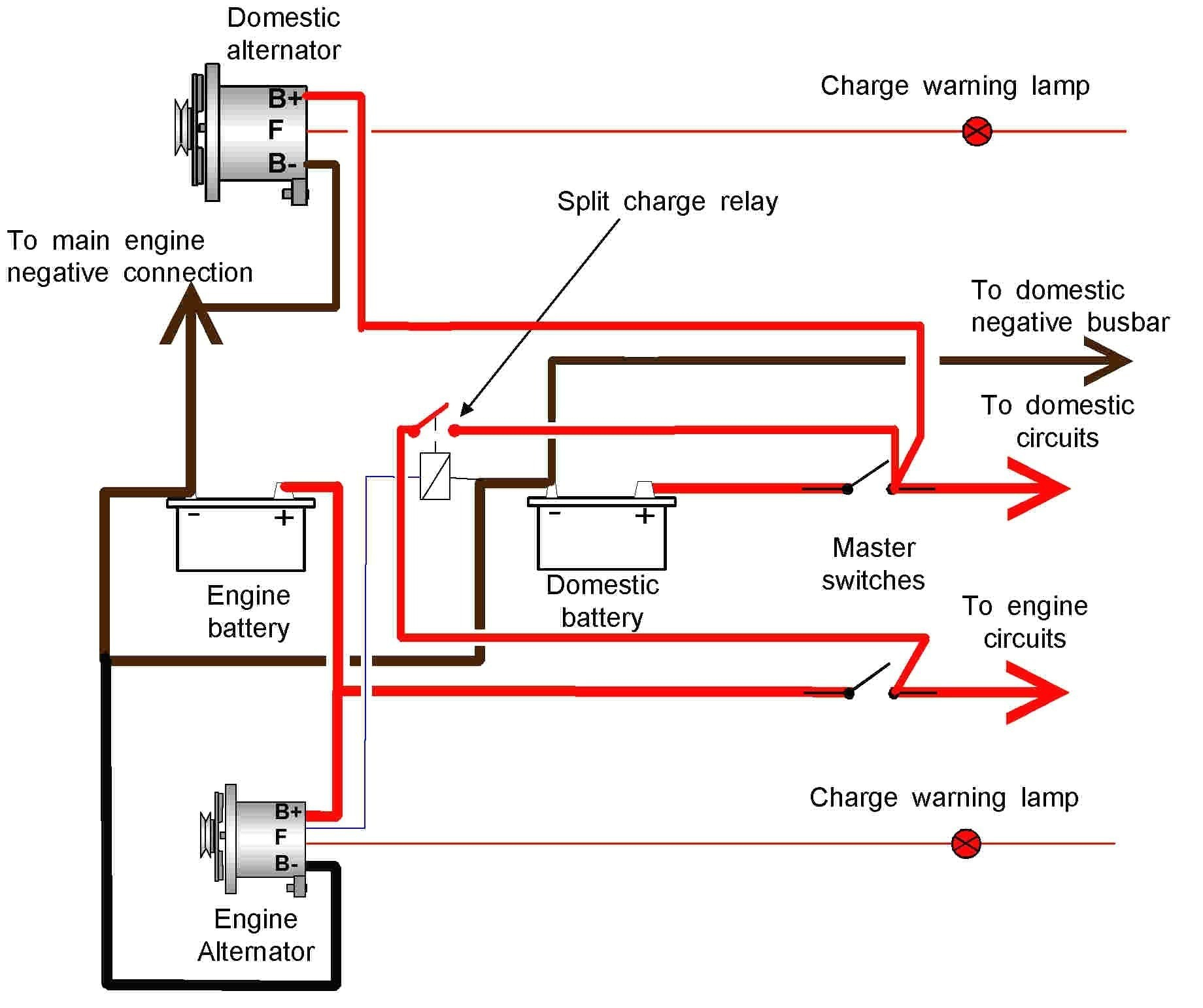 Chevy 3 Wire Alternator Wiring Diagram Data Fine One Ford In - One Wire Alternator Wiring Diagram Chevy