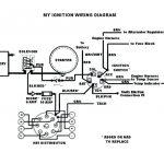 Chevy 350 Starter Wiring Diagram Simple   Wiring Diagram Data Oreo   Chevy 350 Starter Wiring Diagram