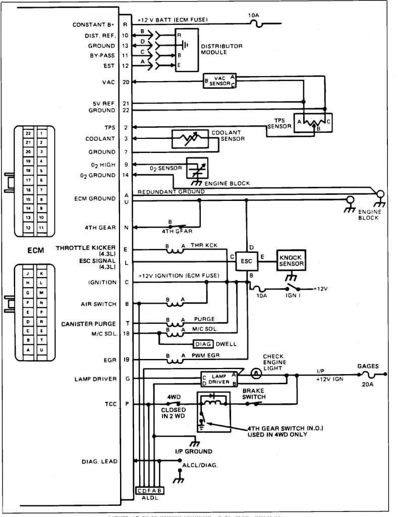 Chevy G20 Wiring Diagram   All Wiring Diagram   1991 Chevy Truck Wiring Diagram