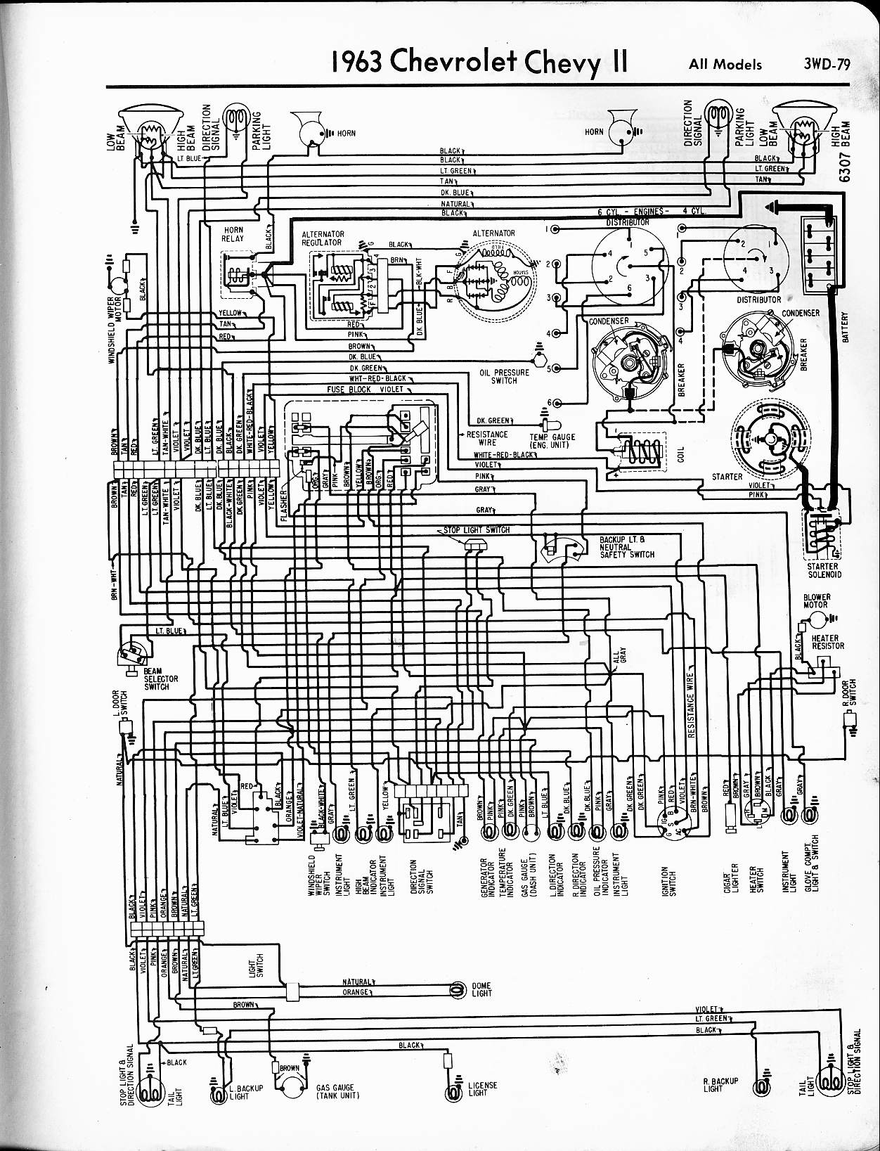 Chevy Nova Wiring Diagram | Schematic Diagram - 1972 Chevy Truck Wiring Diagram