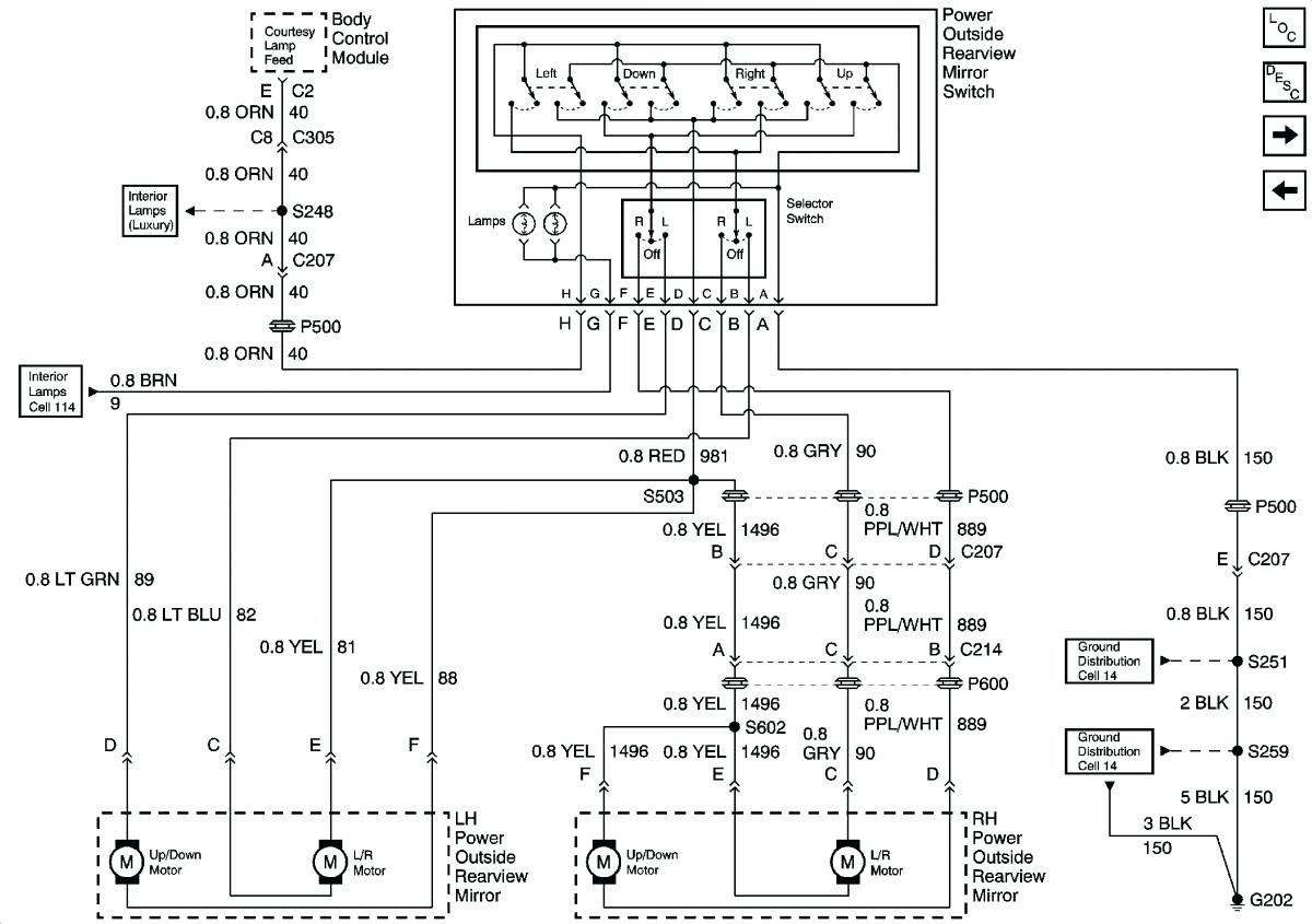 Chevy Silverado Wiring Diagram Tow Mirrors 2004 2500 | Wiring Diagram - Chevy Tow Mirror Wiring Diagram