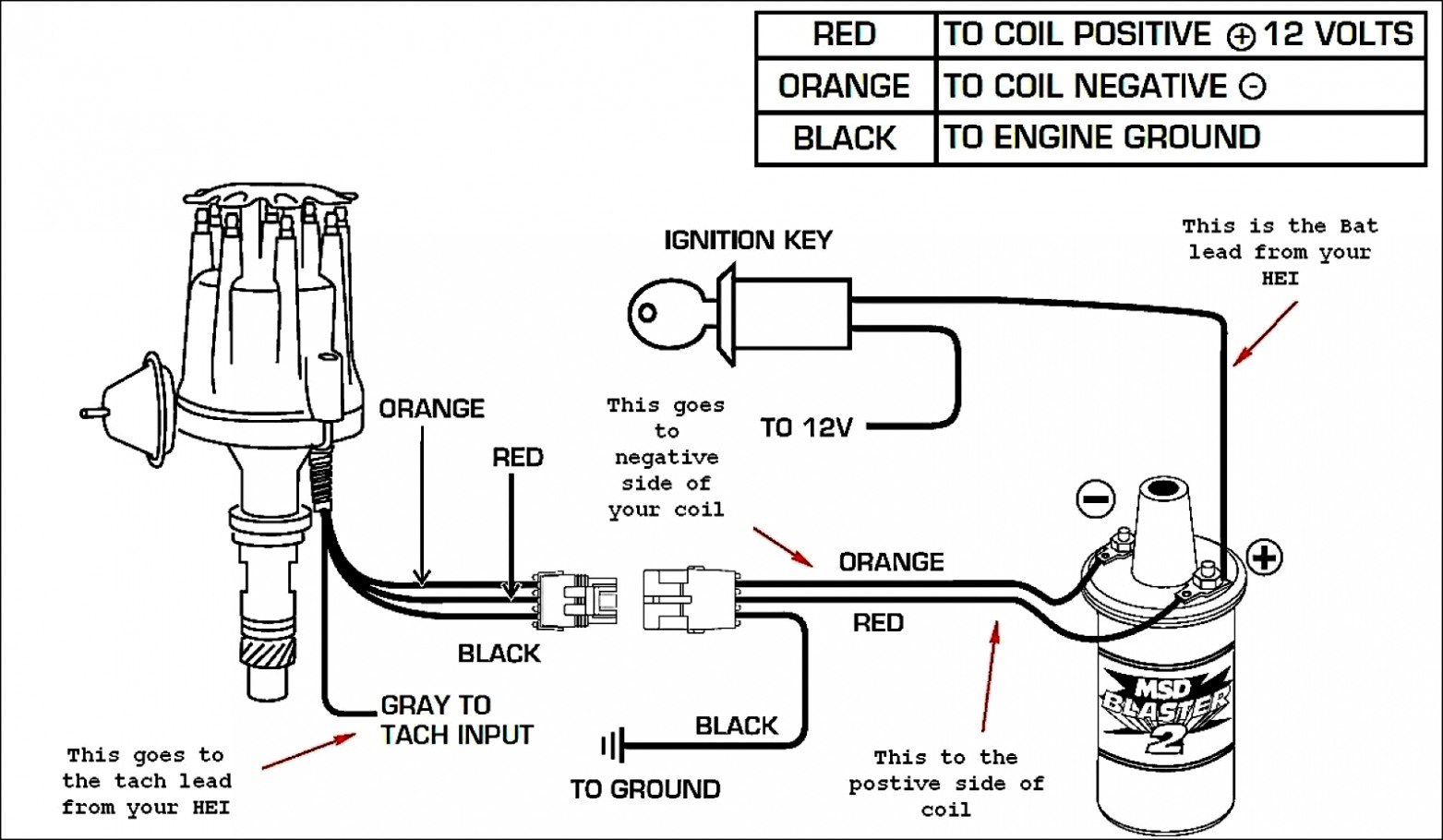 Chevy Tbi Wiring Diagram - Trusted Wiring Diagram Online - Ignition Switch Wiring Diagram Chevy