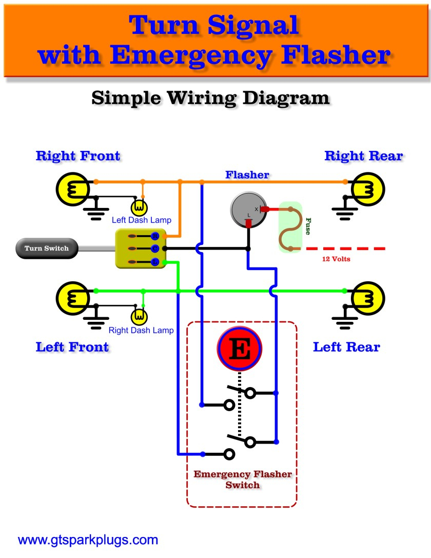 Chevy Turn Signal Relay Wiring Diagram - Wiring Diagram Data Oreo - Turn Signal Flasher Wiring Diagram