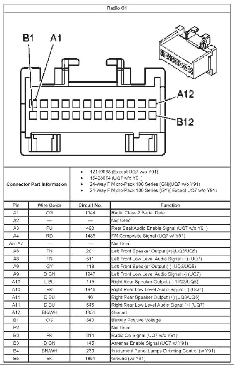 Chevy Wiring Diagram Radio - All Wiring Diagram - 2004 Silverado Bose Amp Wiring Diagram