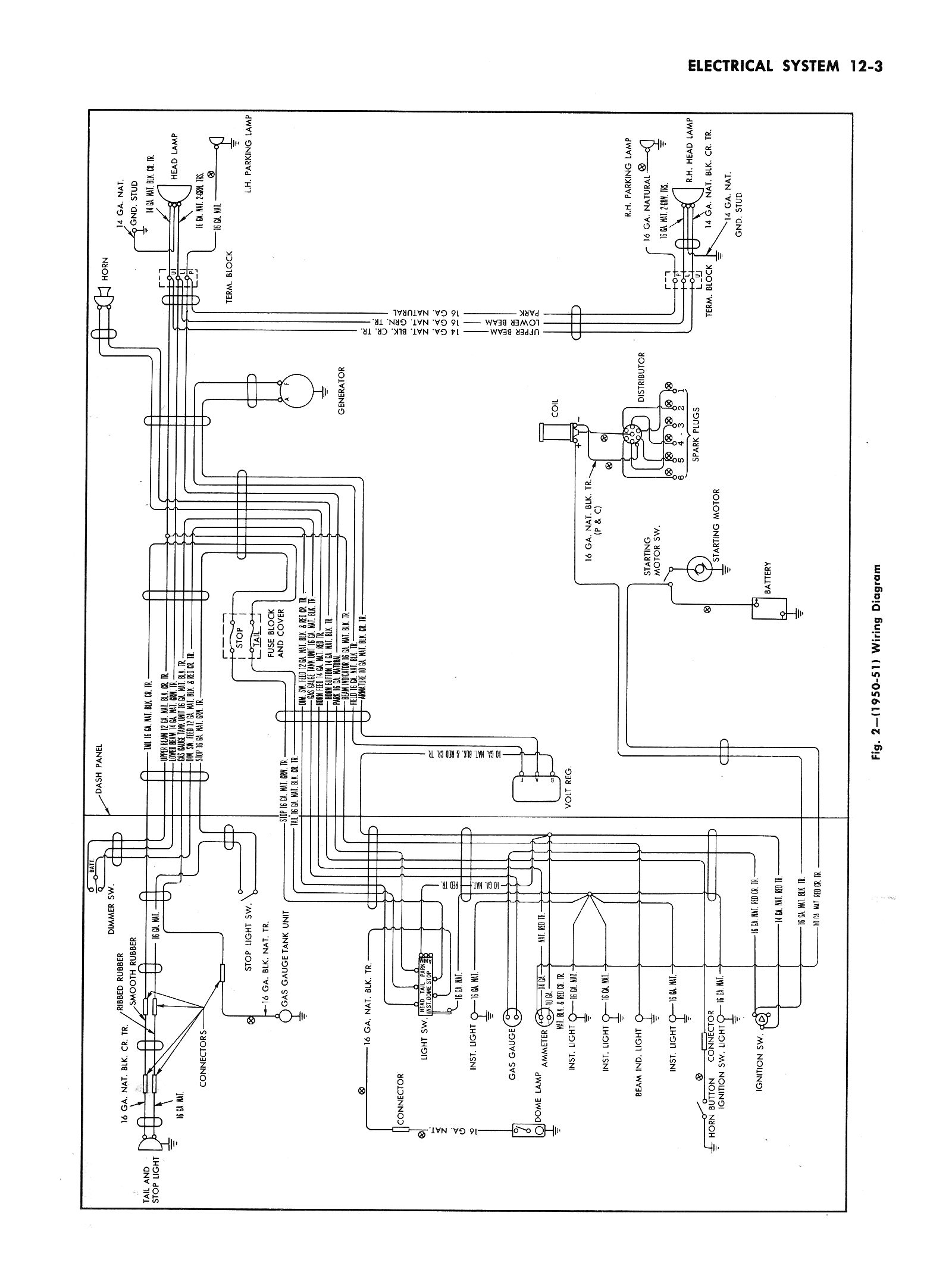 Chevy Wiring Diagrams - Wiring Schematic Diagram